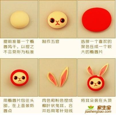 intro: 粘土手工制作超萌小兔子的教程